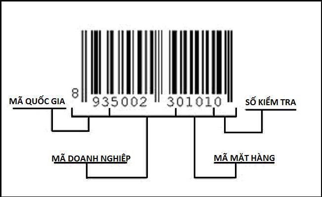 Thủ tục đăng ký mã vạch tiện lợi dành cho khách hàng của 3C
